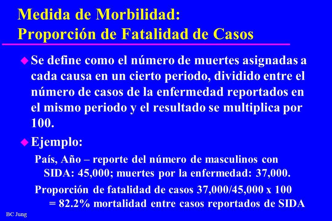 BC Jung Medida de Morbilidad: Proporción de Fatalidad de Casos u Se define como el número de muertes asignadas a cada causa en un cierto periodo, divi