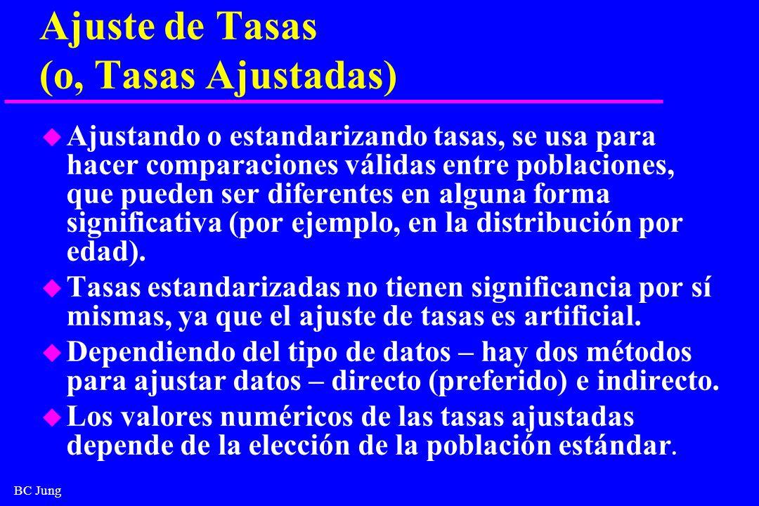 BC Jung Ajuste de Tasas (o, Tasas Ajustadas) u Ajustando o estandarizando tasas, se usa para hacer comparaciones válidas entre poblaciones, que pueden