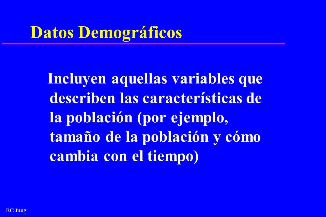 BC Jung Variables Demográficas La composición poblacional incluye: Edad Sexo Ingreso Ocupación Uso de servicios de salud Localización geográfica Densidad geográfica