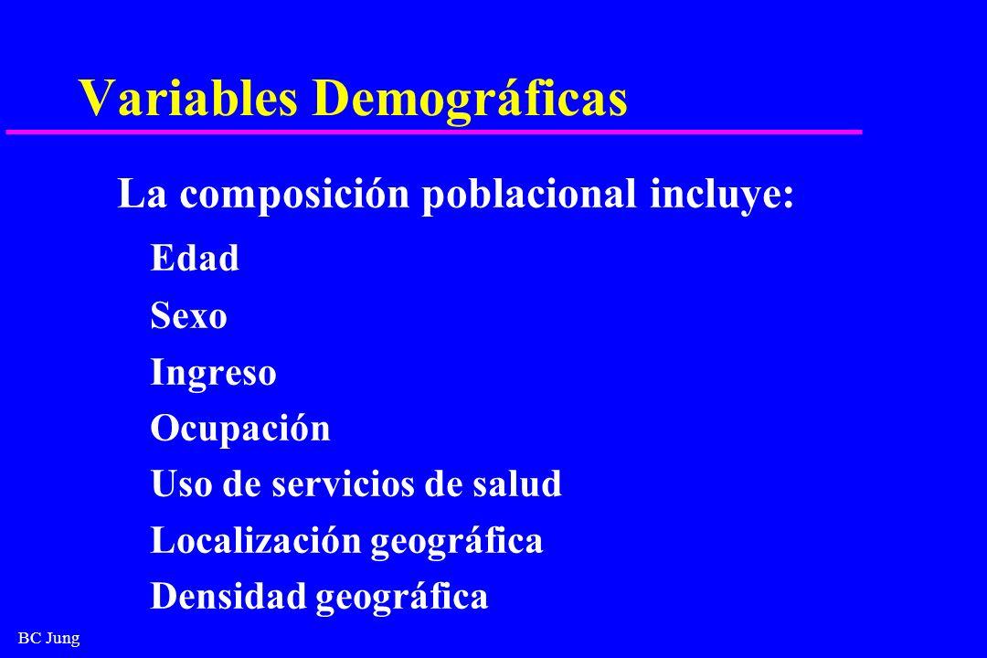 BC Jung Variables Demográficas La composición poblacional incluye: Edad Sexo Ingreso Ocupación Uso de servicios de salud Localización geográfica Densi