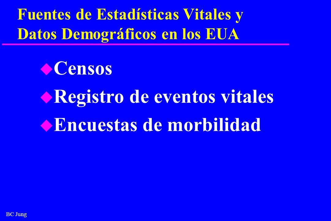 BC Jung Datos Demográficos: Censo de los EUA u Los EUA conducen un censo decenal (cada 10 años) desde 1790.