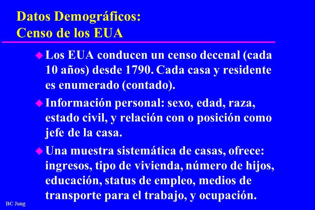 BC Jung Datos Demográficos : Censo de los EUA Tablas del censo son publicadas para todo EUA, cada estado, áreas urbanizadas (Áreas estadísticas Metropolitanas [MSAs]), condados, ciudades, vecindarios (camino del censo), y manzanas en las ciudades.
