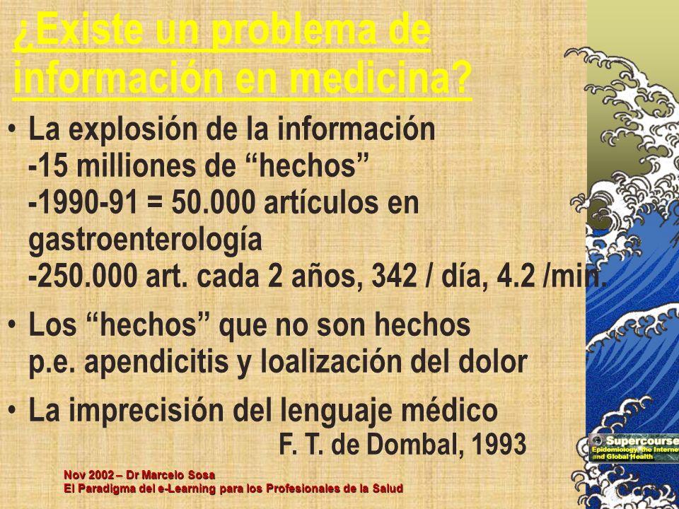 Nov 2002 – Dr Marcelo Sosa El Paradigma del e-Learning para los Profesionales de la Salud ¿Existe un problema de información en medicina? La explosión
