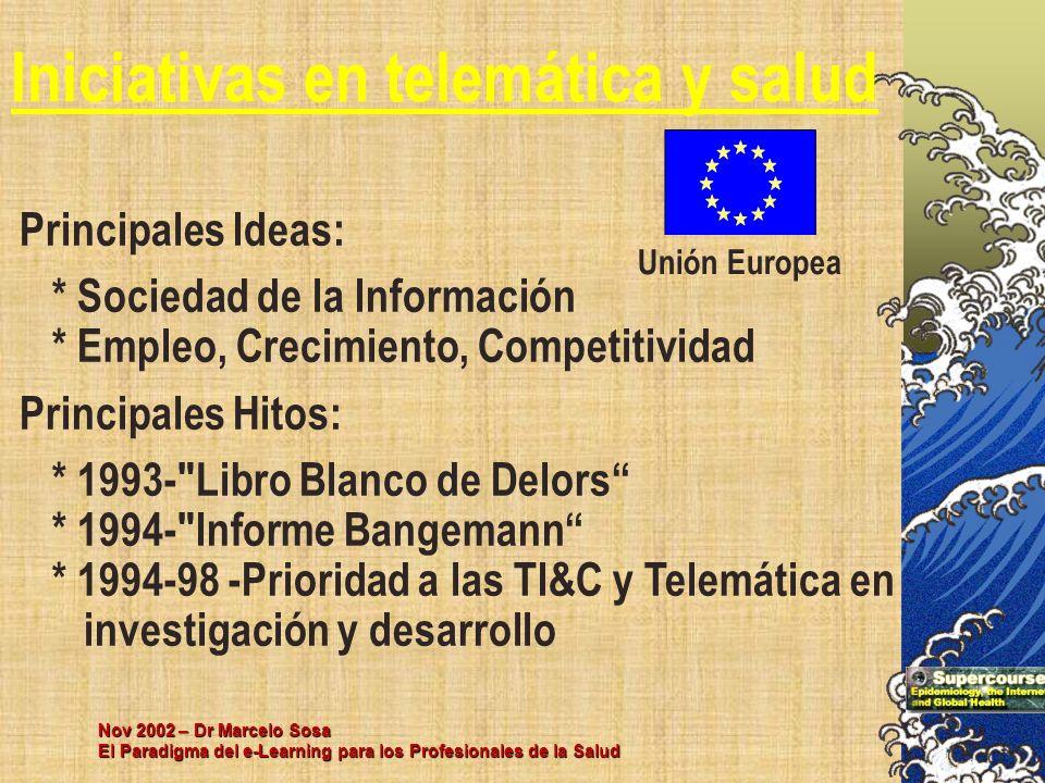 Nov 2002 – Dr Marcelo Sosa El Paradigma del e-Learning para los Profesionales de la Salud Principales Ideas: * Sociedad de la Información * Empleo, Cr