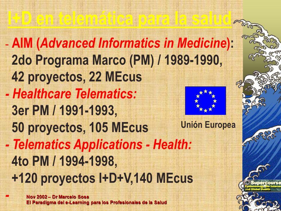 Nov 2002 – Dr Marcelo Sosa El Paradigma del e-Learning para los Profesionales de la Salud - AIM ( Advanced Informatics in Medicine ): 2do Programa Mar