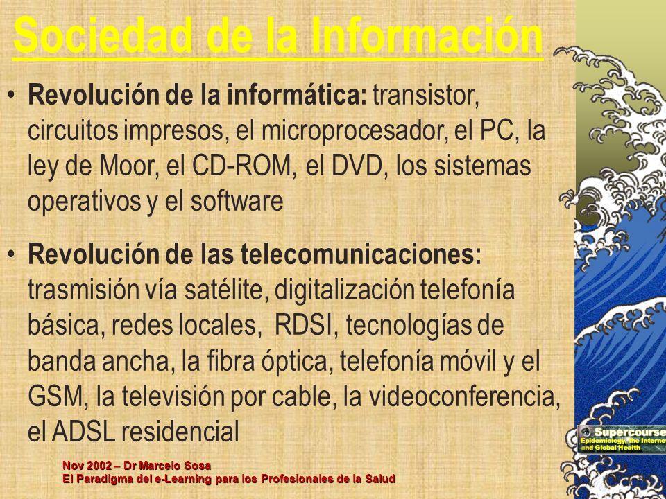 Nov 2002 – Dr Marcelo Sosa El Paradigma del e-Learning para los Profesionales de la Salud Sociedad de la Información Revolución de la informática: tra