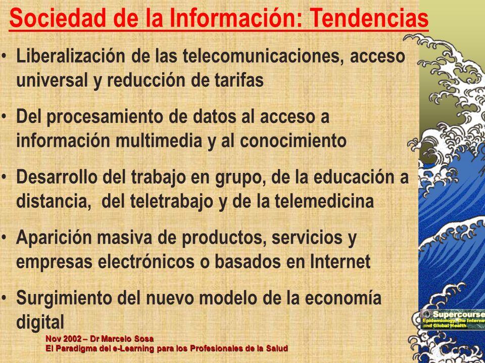 Nov 2002 – Dr Marcelo Sosa El Paradigma del e-Learning para los Profesionales de la Salud Sociedad de la Información: Tendencias Liberalización de las