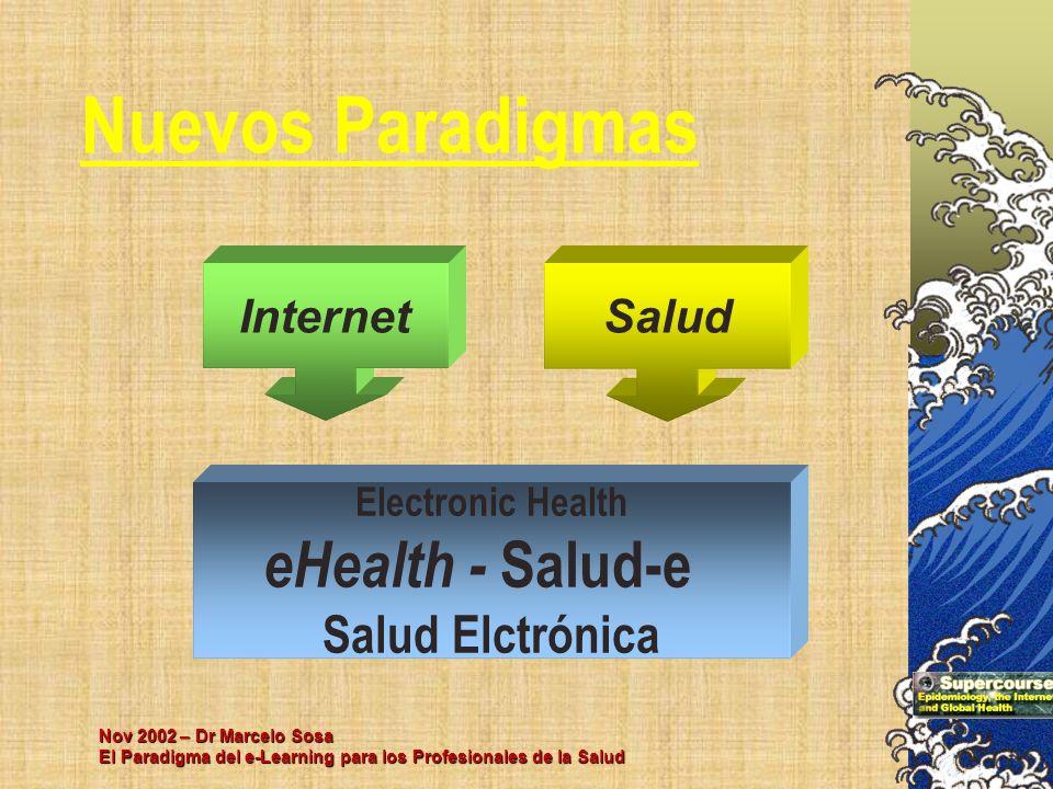 Nov 2002 – Dr Marcelo Sosa El Paradigma del e-Learning para los Profesionales de la Salud Electronic Health eHealth - Salud-e Salud Elctrónica SaludIn