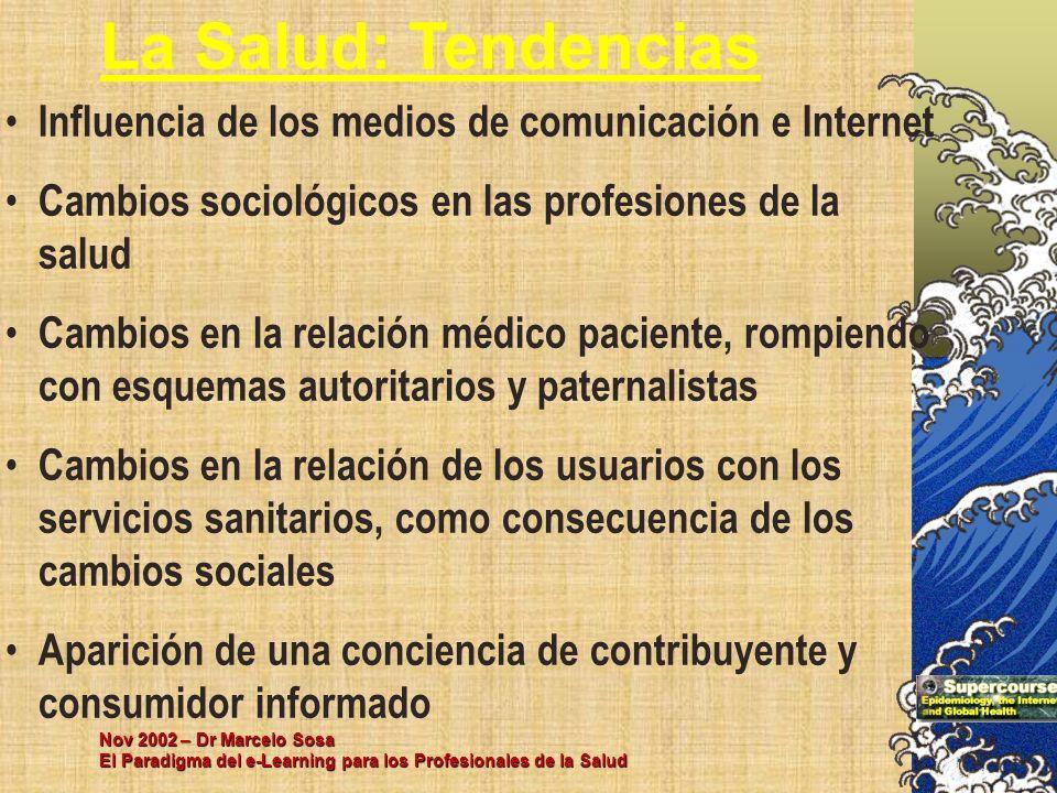 Nov 2002 – Dr Marcelo Sosa El Paradigma del e-Learning para los Profesionales de la Salud La Salud: Tendencias Influencia de los medios de comunicació