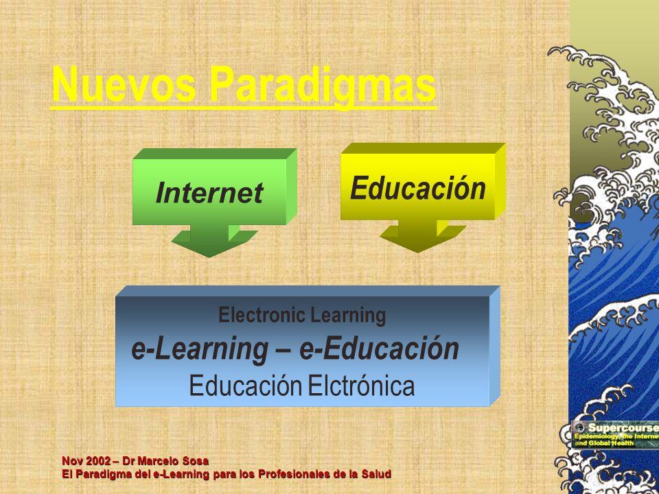 Nov 2002 – Dr Marcelo Sosa El Paradigma del e-Learning para los Profesionales de la Salud Electronic Learning e-Learning – e-Educación Educación Elctr