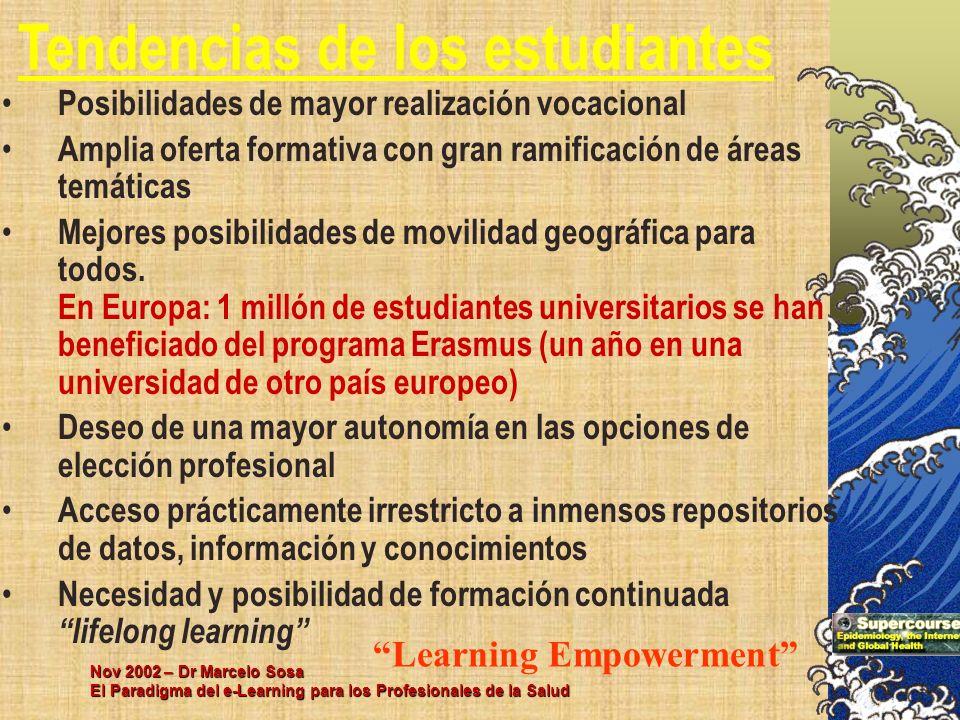 Nov 2002 – Dr Marcelo Sosa El Paradigma del e-Learning para los Profesionales de la Salud Tendencias de los estudiantes Posibilidades de mayor realiza