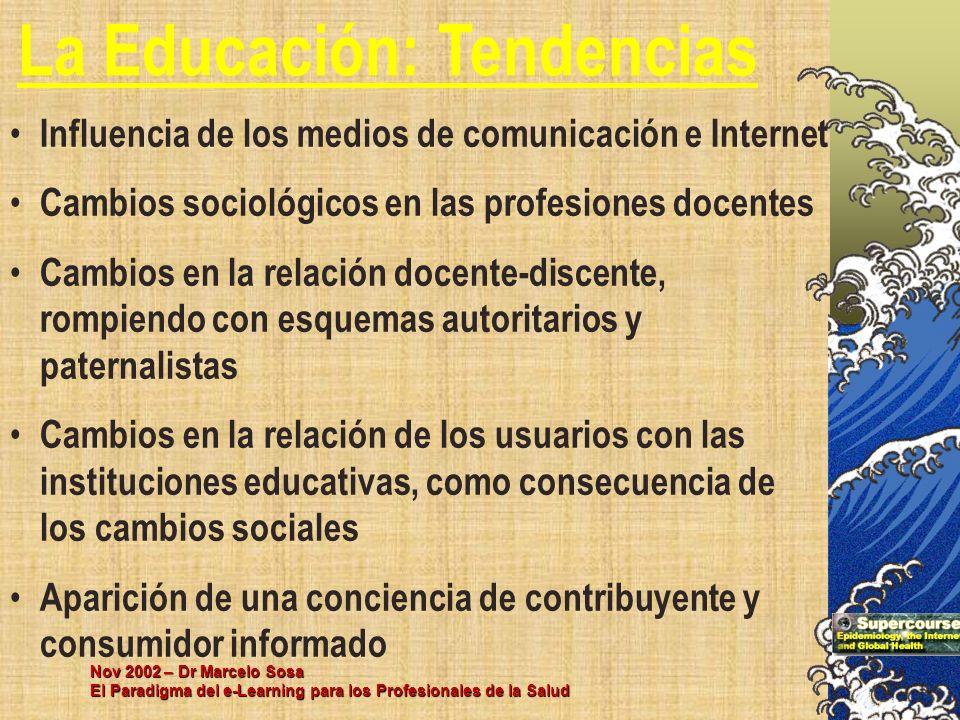 Nov 2002 – Dr Marcelo Sosa El Paradigma del e-Learning para los Profesionales de la Salud La Educación: Tendencias Influencia de los medios de comunic