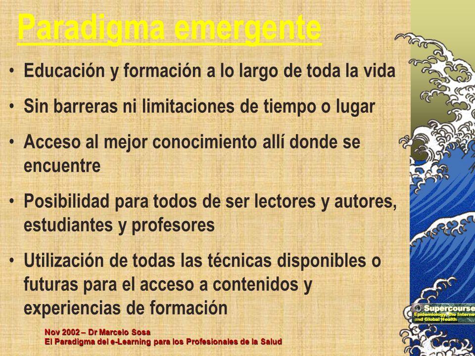 Nov 2002 – Dr Marcelo Sosa El Paradigma del e-Learning para los Profesionales de la Salud Paradigma emergente Educación y formación a lo largo de toda