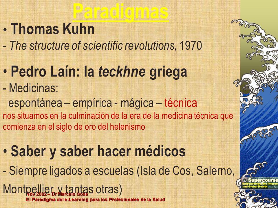 Nov 2002 – Dr Marcelo Sosa El Paradigma del e-Learning para los Profesionales de la Salud Paradigmas Thomas Kuhn - The structure of scientific revolut