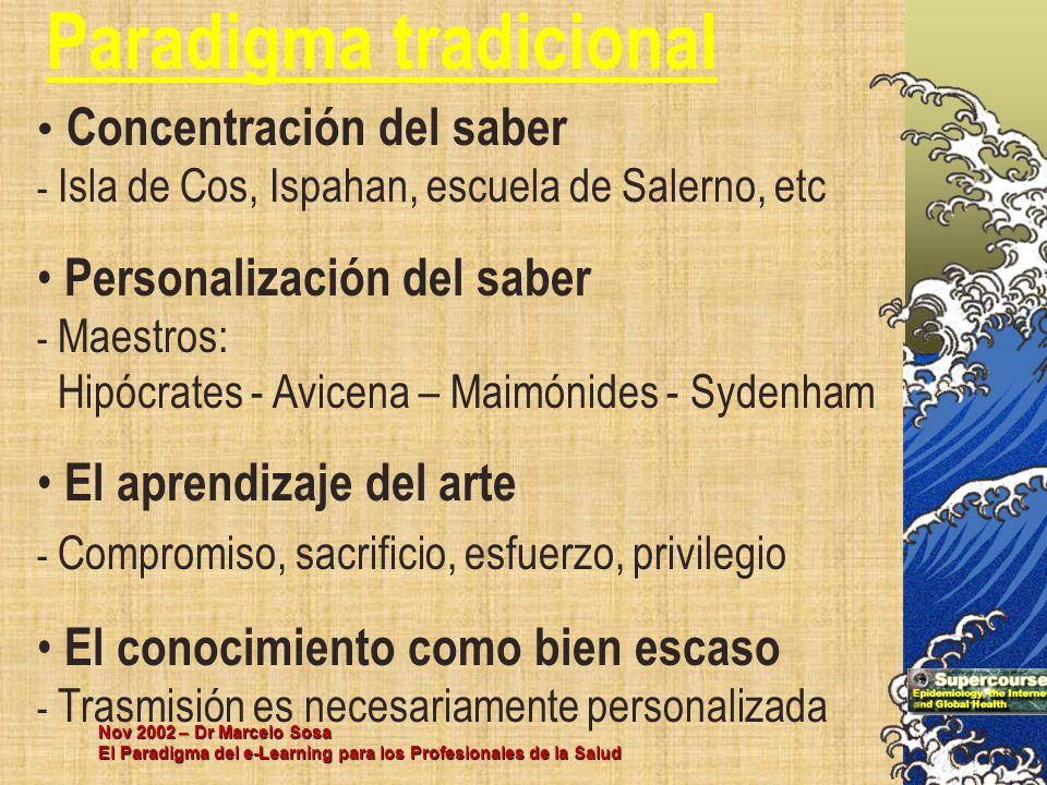 Nov 2002 – Dr Marcelo Sosa El Paradigma del e-Learning para los Profesionales de la Salud Paradigma tradicional Concentración del saber - Isla de Cos,