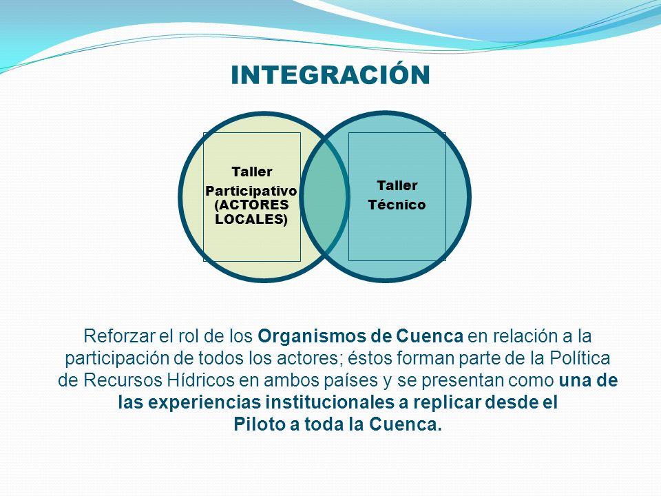 INTEGRACIÓN Taller Participativo (ACTORES LOCALES) Taller Técnico Reforzar el rol de los Organismos de Cuenca en relación a la participación de todos