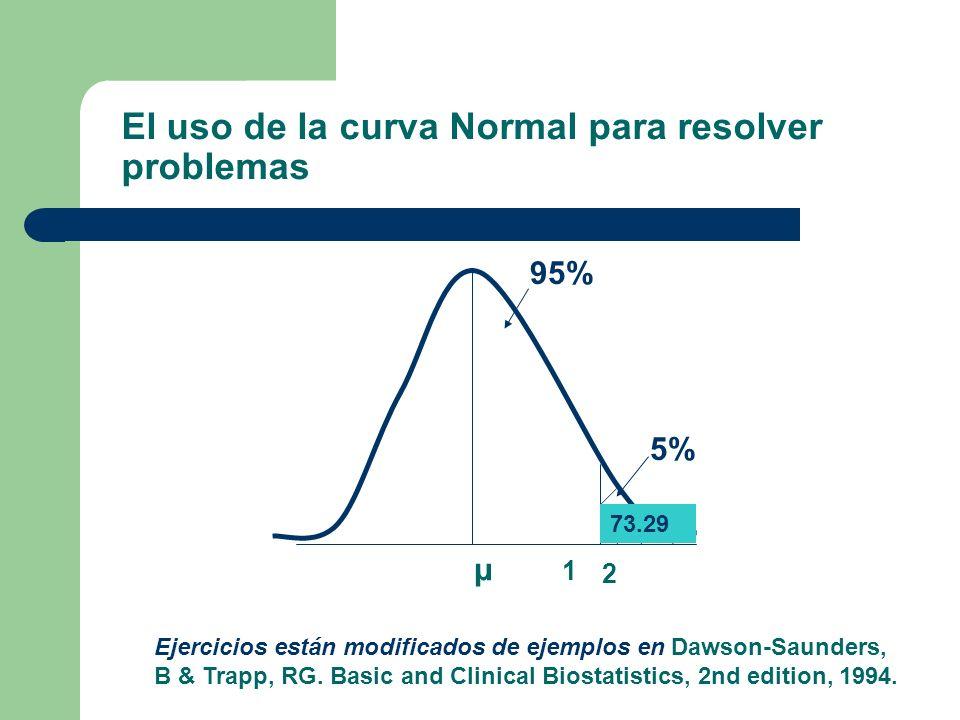 El uso de la curva Normal para resolver problemas μ 95% 1 2 5% 73.29 Ejercicios están modificados de ejemplos en Dawson-Saunders, B & Trapp, RG. Basic