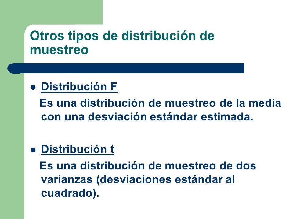 Otros tipos de distribución de muestreo Distribución F Es una distribución de muestreo de la media con una desviación estándar estimada. Distribución