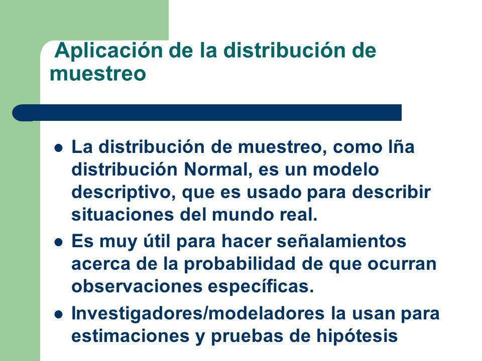 Aplicación de la distribución de muestreo La distribución de muestreo, como lña distribución Normal, es un modelo descriptivo, que es usado para descr