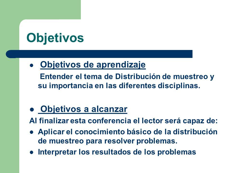 Objetivos Objetivos de aprendizaje Entender el tema de Distribución de muestreo y su importancia en las diferentes disciplinas. Objetivos a alcanzar A