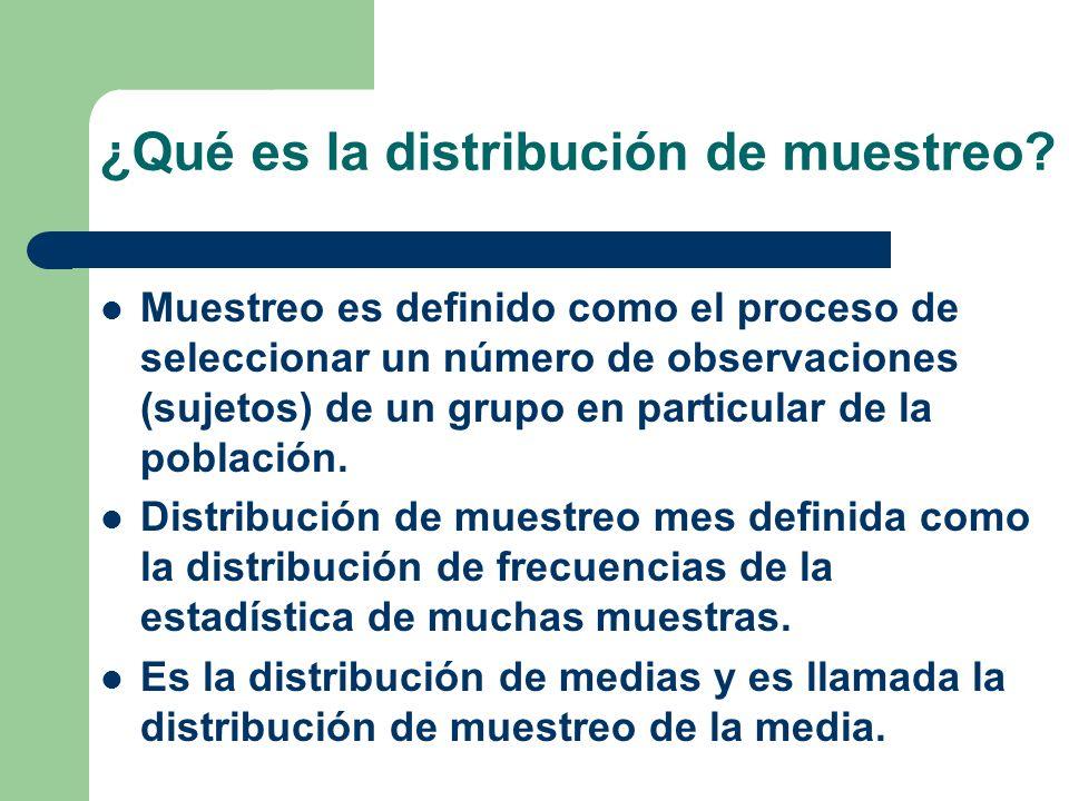 ¿Qué es la distribución de muestreo? Muestreo es definido como el proceso de seleccionar un número de observaciones (sujetos) de un grupo en particula