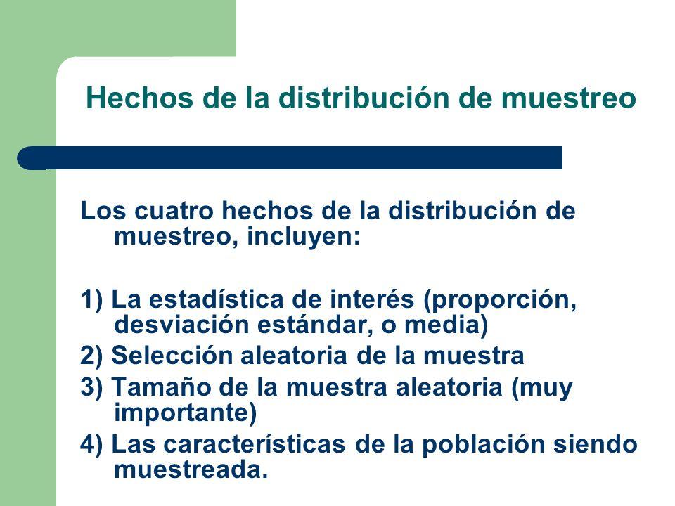 Hechos de la distribución de muestreo Los cuatro hechos de la distribución de muestreo, incluyen: 1) La estadística de interés (proporción, desviación