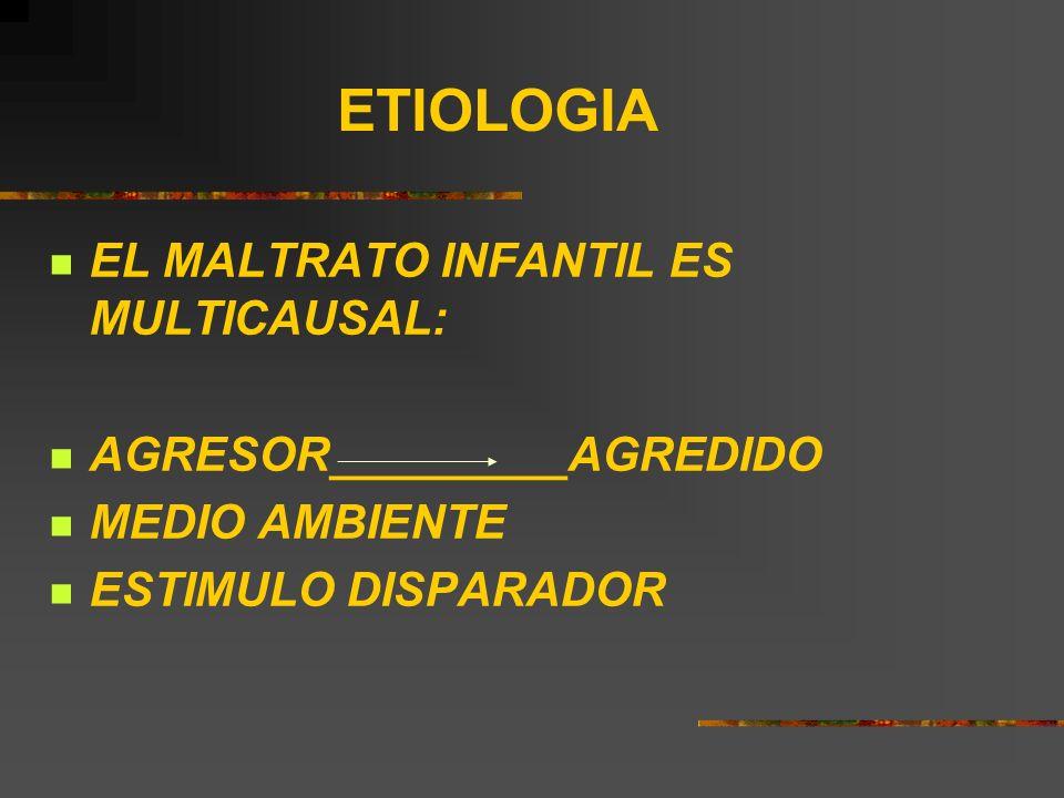ETIOLOGIA EL MALTRATO INFANTIL ES MULTICAUSAL: AGRESOR_________AGREDIDO MEDIO AMBIENTE ESTIMULO DISPARADOR