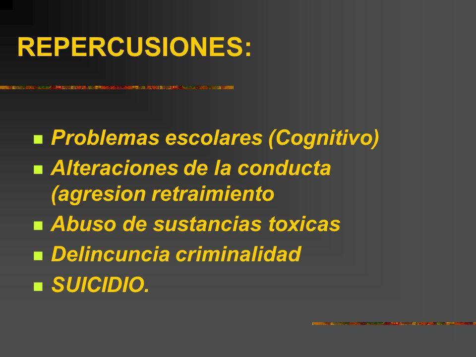 REPERCUSIONES: Problemas escolares (Cognitivo) Alteraciones de la conducta (agresion retraimiento Abuso de sustancias toxicas Delincuncia criminalidad