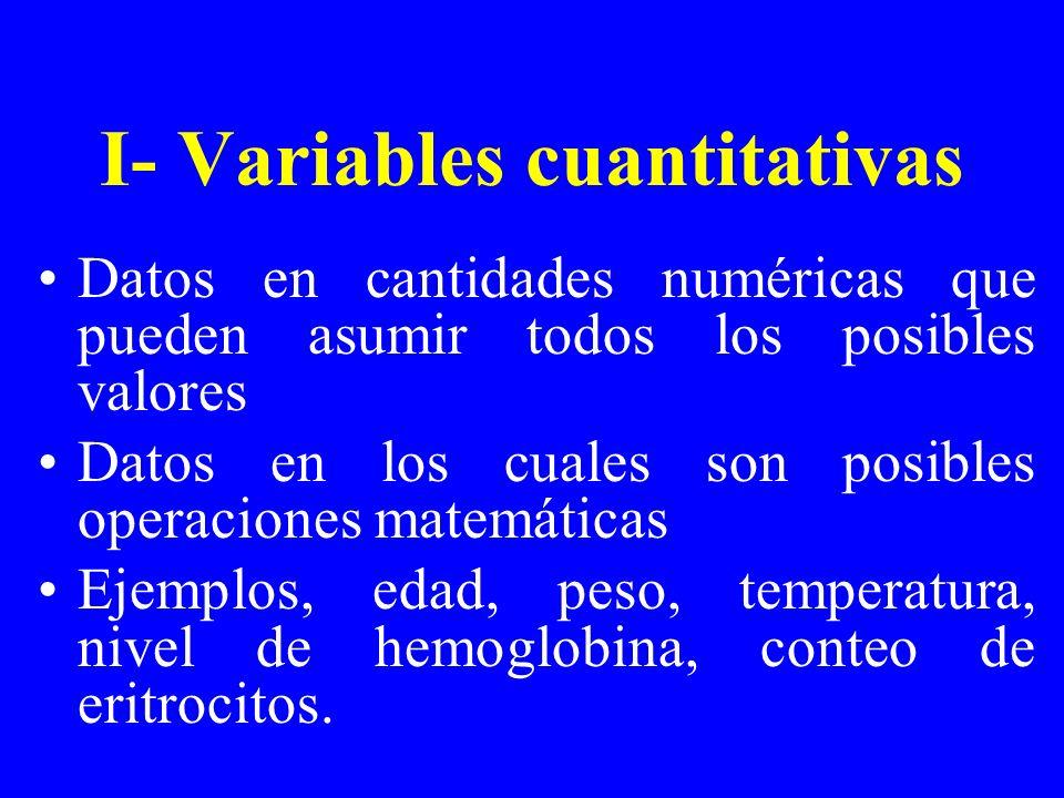 I- Variables cuantitativas Datos en cantidades numéricas que pueden asumir todos los posibles valores Datos en los cuales son posibles operaciones mat