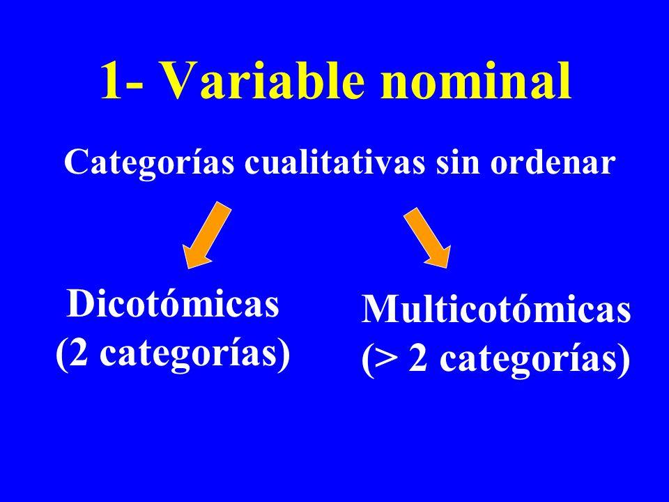 1- Variable nominal Categorías cualitativas sin ordenar Dicotómicas (2 categorías) Multicotómicas (> 2 categorías)