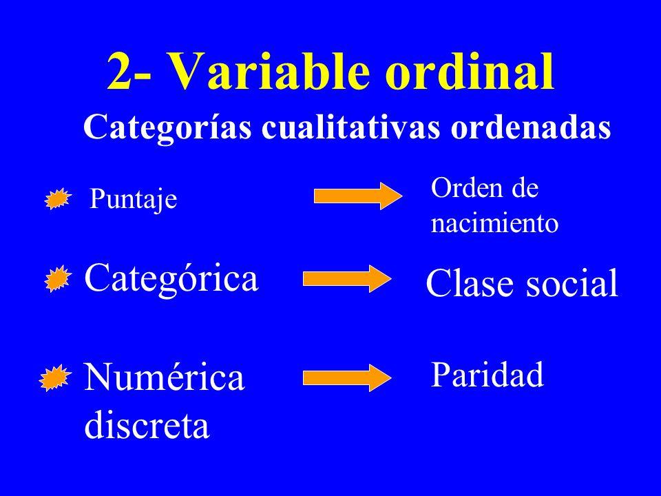 2- Variable ordinal Categorías cualitativas ordenadas Puntaje Orden de nacimiento Categórica Clase social Numérica discreta Paridad