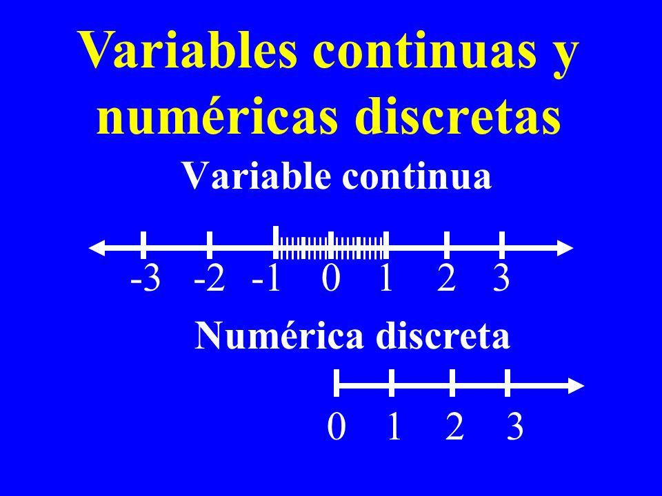 Variable continua 0321-2-3 0123 Numérica discreta Variables continuas y numéricas discretas