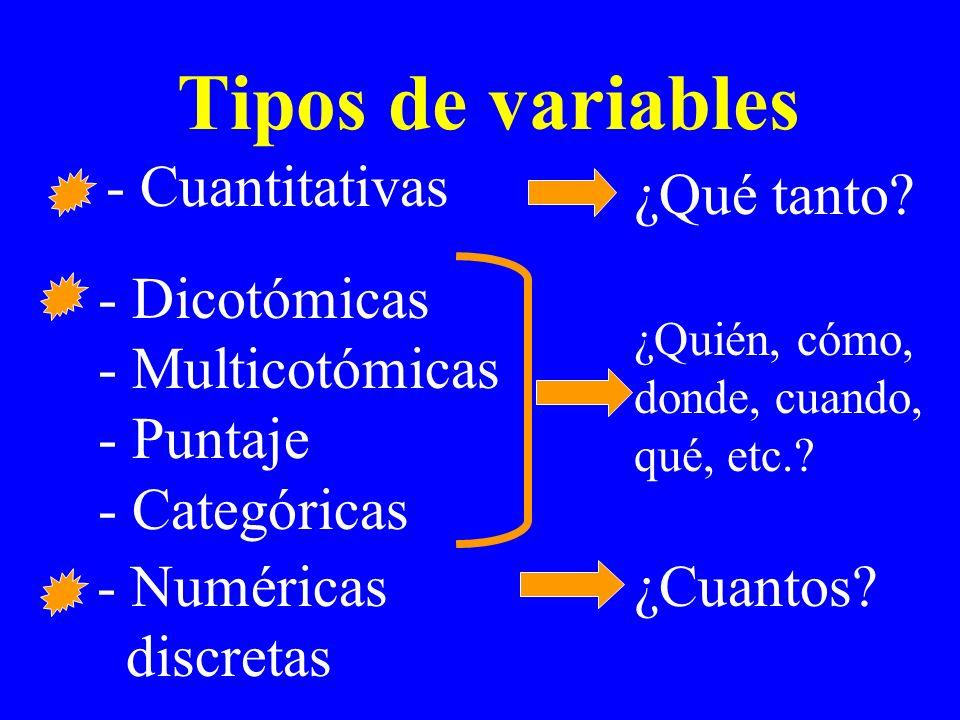 Tipos de variables - Cuantitativas - Dicotómicas - Multicotómicas - Puntaje - Categóricas - Numéricas discretas ¿Qué tanto? ¿Cuantos? ¿Quién, cómo, do