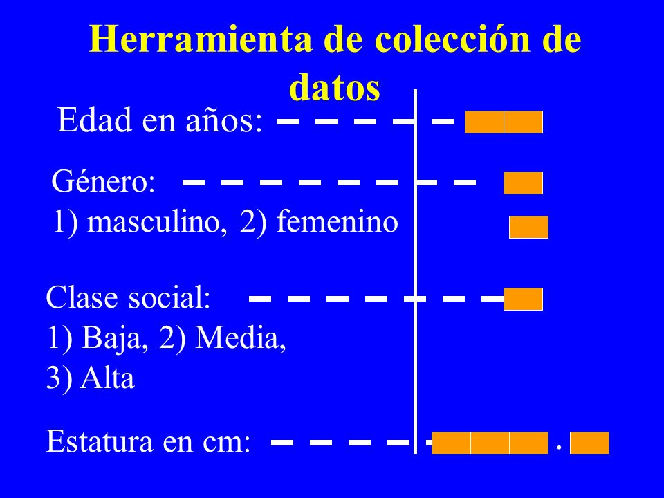 Edad en años: Estatura en cm: Género: 1) masculino, 2) femenino Herramienta de colección de datos Clase social: 1) Baja, 2) Media, 3) Alta.