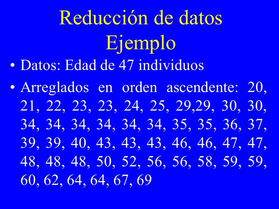 Reducción de datos Ejemplo Datos: Edad de 47 individuos Arreglados en orden ascendente: 20, 21, 22, 23, 23, 24, 25, 29,29, 30, 30, 34, 34, 34, 34, 34,
