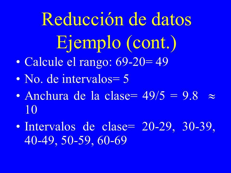 Reducción de datos Ejemplo (cont.) Calcule el rango: 69-20= 49 No. de intervalos= 5 Anchura de la clase= 49/5 = 9.8 10 Intervalos de clase= 20-29, 30-