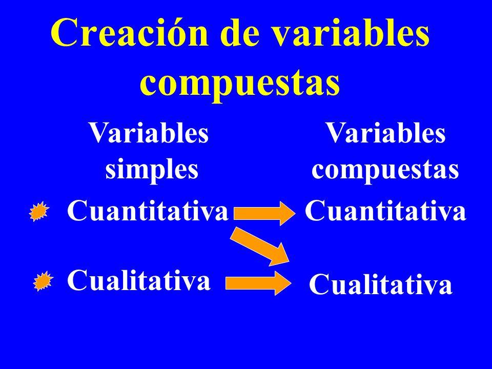 Creación de variables compuestas Cuantitativa Cualitativa Variables simples Variables compuestas Cuantitativa Cualitativa