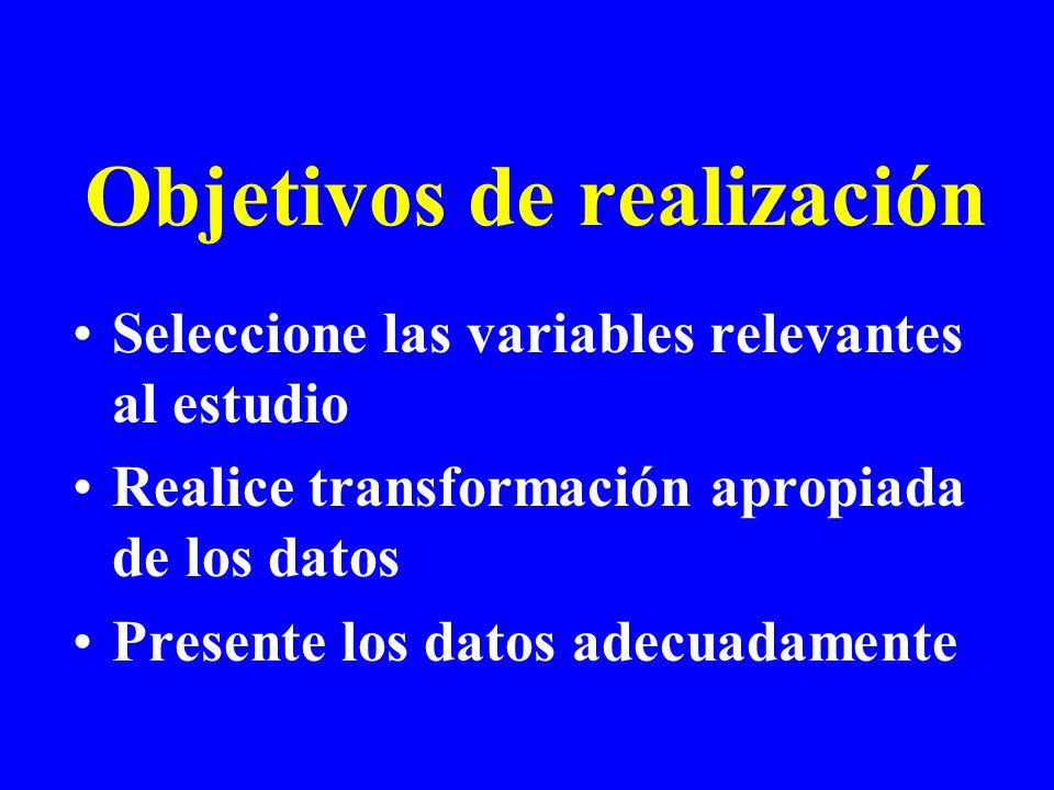 Objetivos de realización Seleccione las variables relevantes al estudio Realice transformación apropiada de los datos Presente los datos adecuadamente