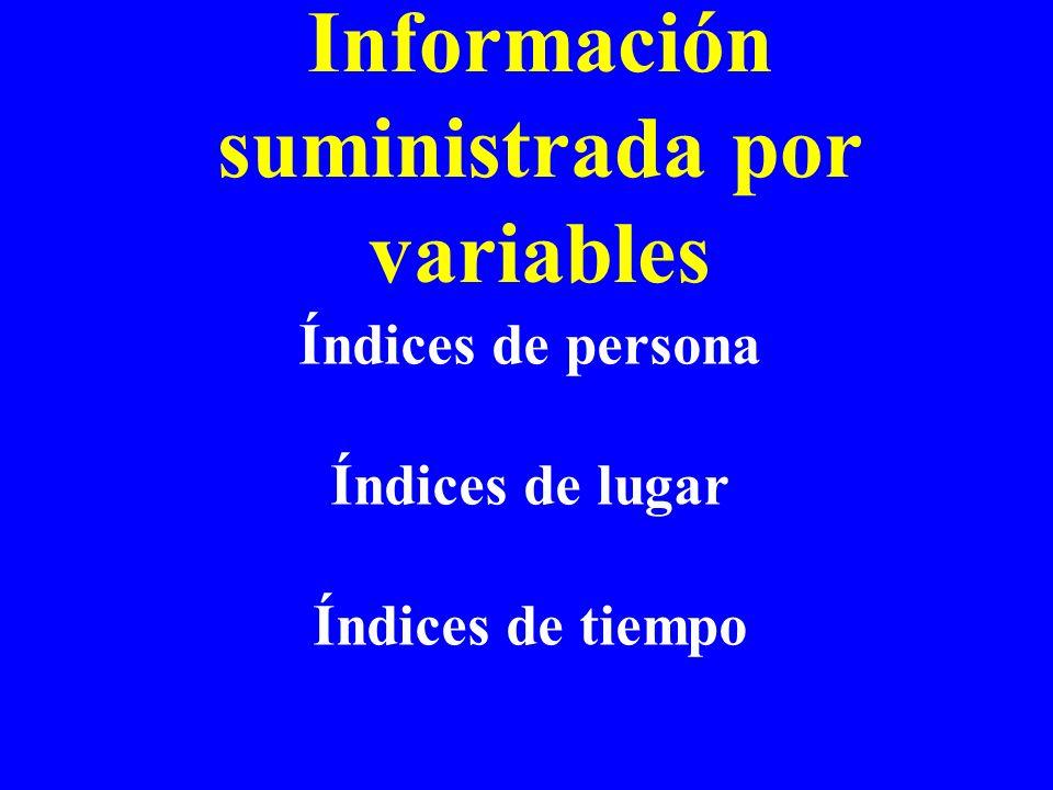 Información suministrada por variables Índices de persona Índices de lugar Índices de tiempo