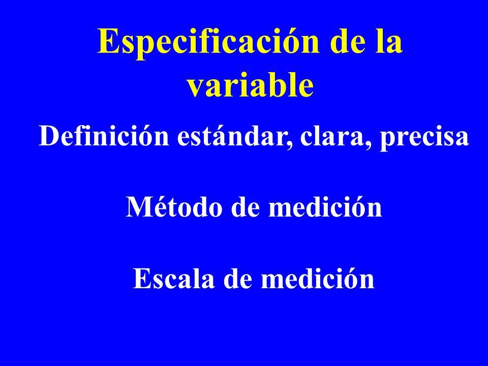 Especificación de la variable Definición estándar, clara, precisa Método de medición Escala de medición