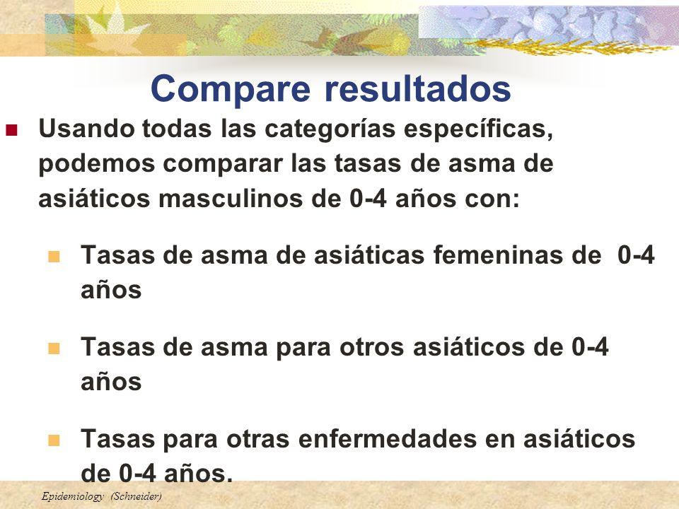 Epidemiology (Schneider) Compare resultados Usando todas las categorías específicas, podemos comparar las tasas de asma de asiáticos masculinos de 0-4