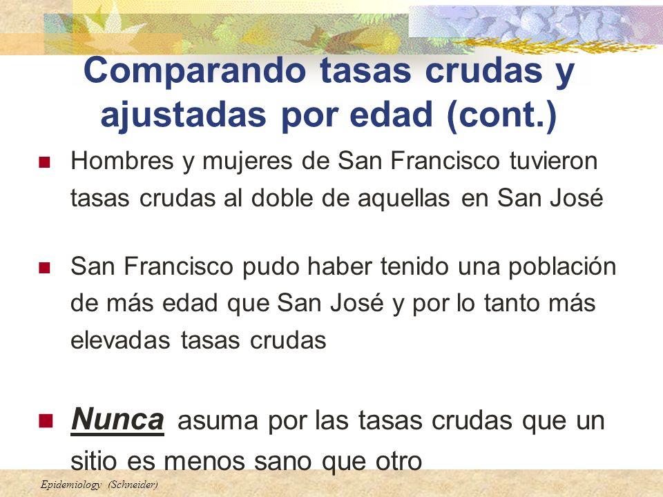 Epidemiology (Schneider) Comparando tasas crudas y ajustadas por edad (cont.) Hombres y mujeres de San Francisco tuvieron tasas crudas al doble de aqu