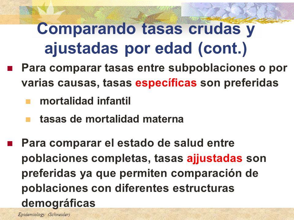 Epidemiology (Schneider) Para comparar tasas entre subpoblaciones o por varias causas, tasas específicas son preferidas mortalidad infantil tasas de m
