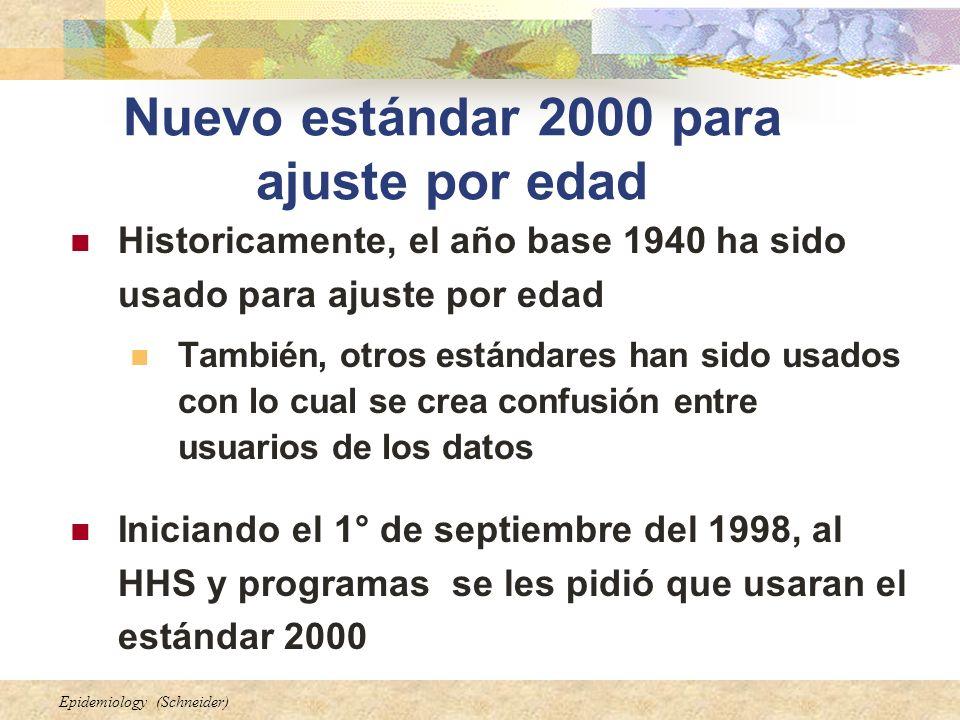 Epidemiology (Schneider) Historicamente, el año base 1940 ha sido usado para ajuste por edad También, otros estándares han sido usados con lo cual se