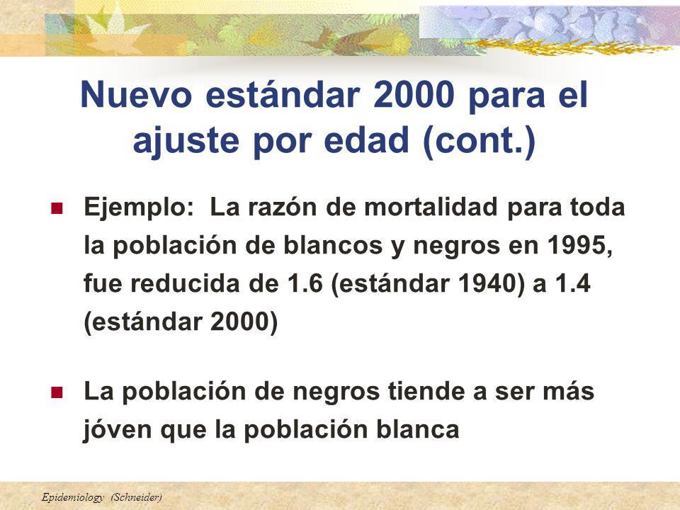 Epidemiology (Schneider) Nuevo estándar 2000 para el ajuste por edad (cont.) Ejemplo: La razón de mortalidad para toda la población de blancos y negro