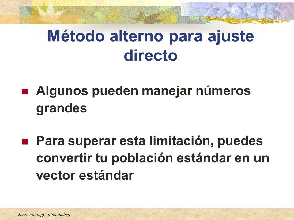 Epidemiology (Schneider) Método alterno para ajuste directo Algunos pueden manejar números grandes Para superar esta limitación, puedes convertir tu p