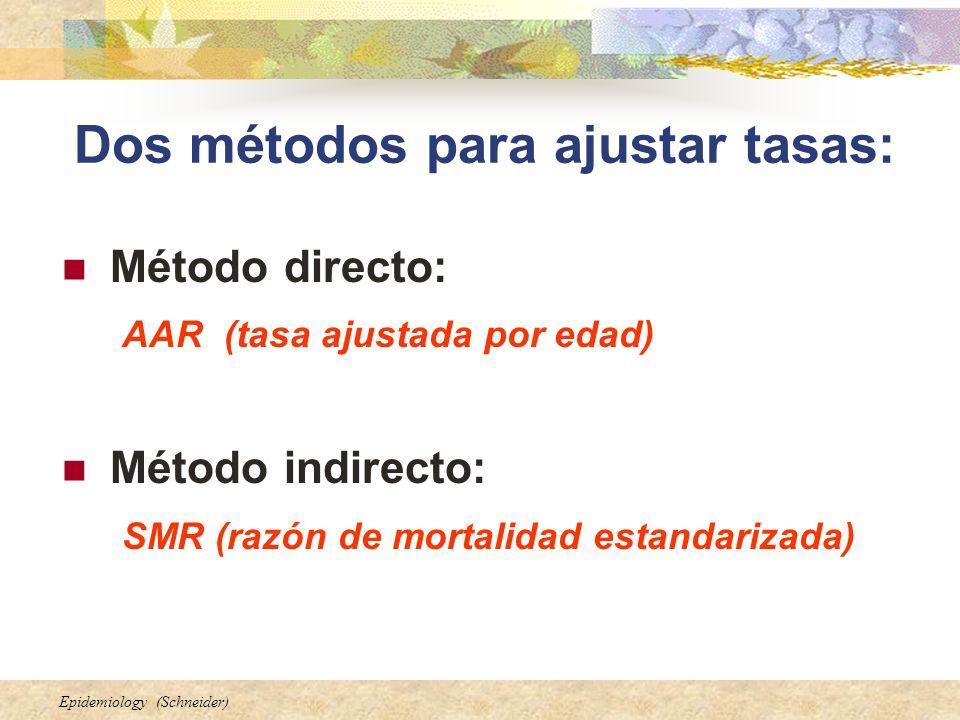 Epidemiology (Schneider) Dos métodos para ajustar tasas: Método directo: AAR (tasa ajustada por edad) Método indirecto: SMR (razón de mortalidad estan