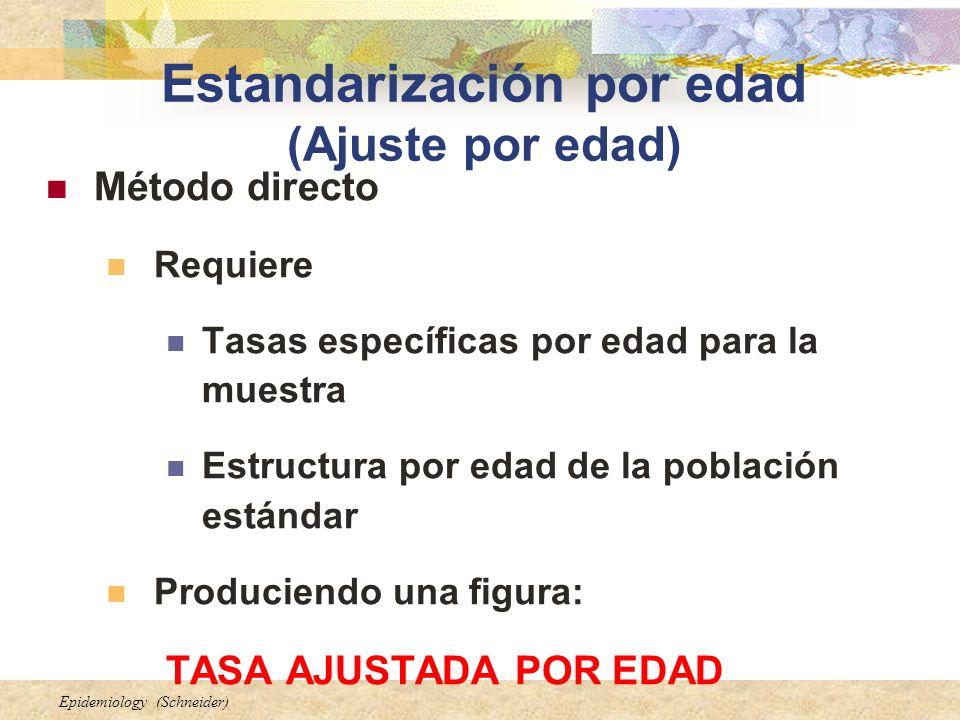 Epidemiology (Schneider) Estandarización por edad (Ajuste por edad) Método directo Requiere Tasas específicas por edad para la muestra Estructura por