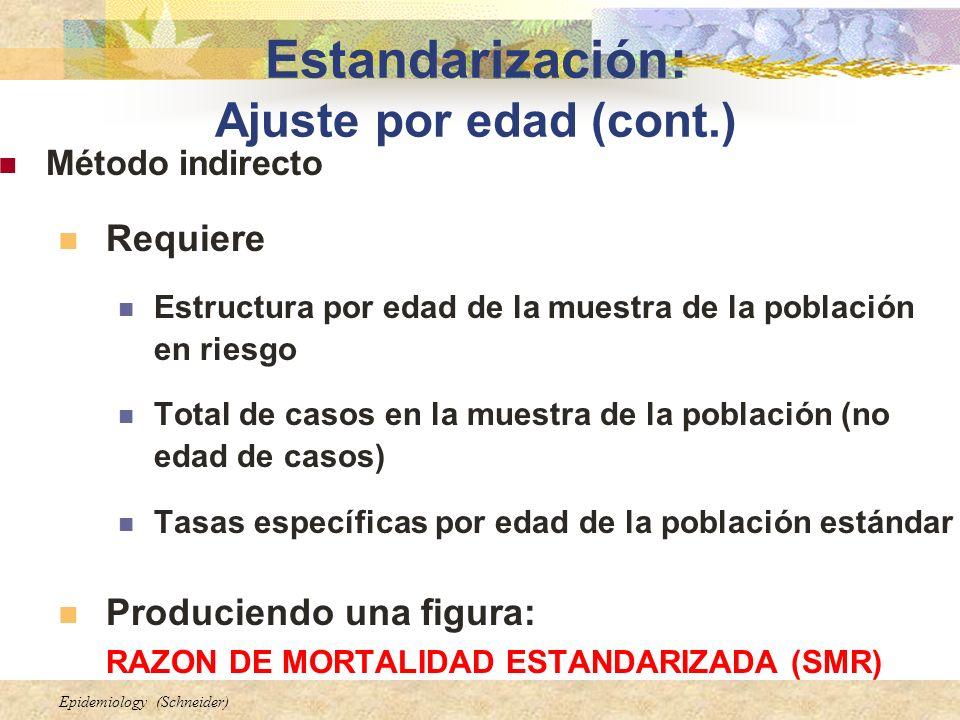 Epidemiology (Schneider) Estandarización: Ajuste por edad (cont.) Método indirecto Requiere Estructura por edad de la muestra de la población en riesg