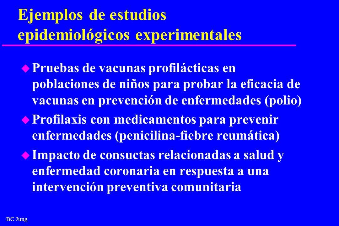 BC Jung Ejemplos de estudios epidemiológicos experimentales u Pruebas de vacunas profilácticas en poblaciones de niños para probar la eficacia de vacu